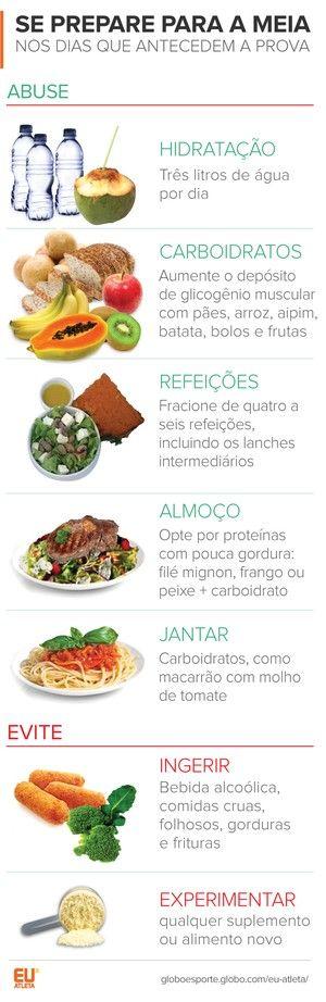 Saiba qual alimentação é a ideal antes, durante e depois de meias maratonas