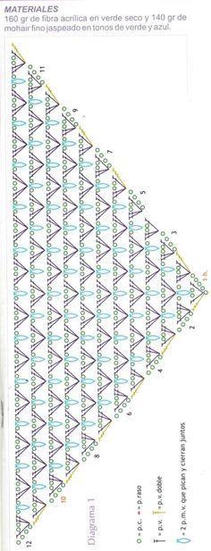 Crochet Shawl - Chart. Molto belle! Una trentina di modelli di scialli russi giapponesi e brasiliani, una miniera!