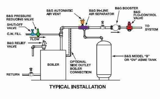 Image Showing Wiring Diagram Of A Loop At The Turn Off Switching To Baseboard Heating Forced Air