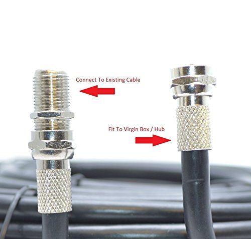 10m Virgin Media Sky Tv Broadband Extension Coax Cable For Tivo & Superhub (10m Black)