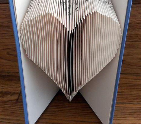book folding pattern. May be start with this as opposed to words?! Much more simple and almost as desirable.
