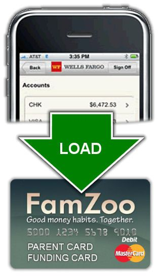 Load Your FamZoo Card from Wells Fargo | http://blog.famzoo.com/2013/07/load-prepaid-card-wells-fargo.html