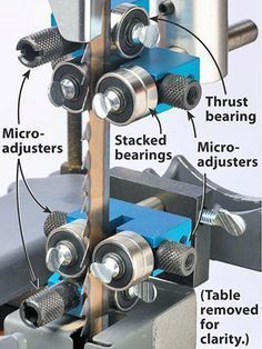 Elevate your bandsaw from good to great with these performance-enhancing accessories.