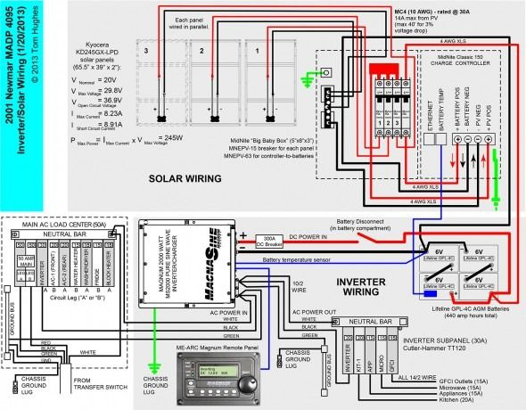 wiring diagram for caravan electrics wiring diagram for inverter  with images  trailer wiring diagram  trailer wiring diagram