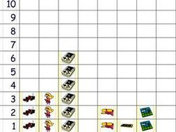 This is an interactive resource. Ask pupils to collect information on favourite toys, as a class or within groups, and to then display the data in a pictogram. (Drag the icon at the bottom of each column into the empty squares.) Ask pupils one by one to s...