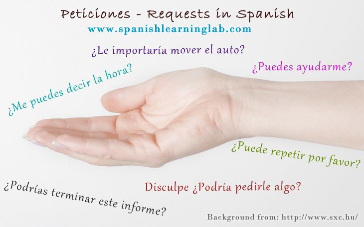 Peticiones – How to make requests in Spanish 1. Understanding some basic concepts about formal and informal requests in Spanish. 2. Spanish Listening and vocabulary: Some examples of common requests in Spanish