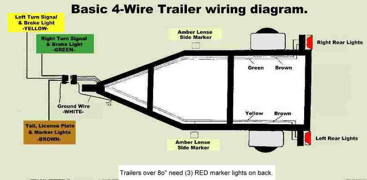 standard 4 pole trailer light wiring diagram automotive rh pinterest com 4 wire trailer light wiring diagram 4 wire trailer wiring diagram troubleshooting