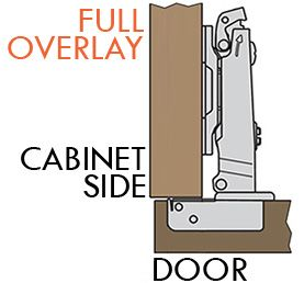 Popular Kitchen Cupboard Hinges Explained