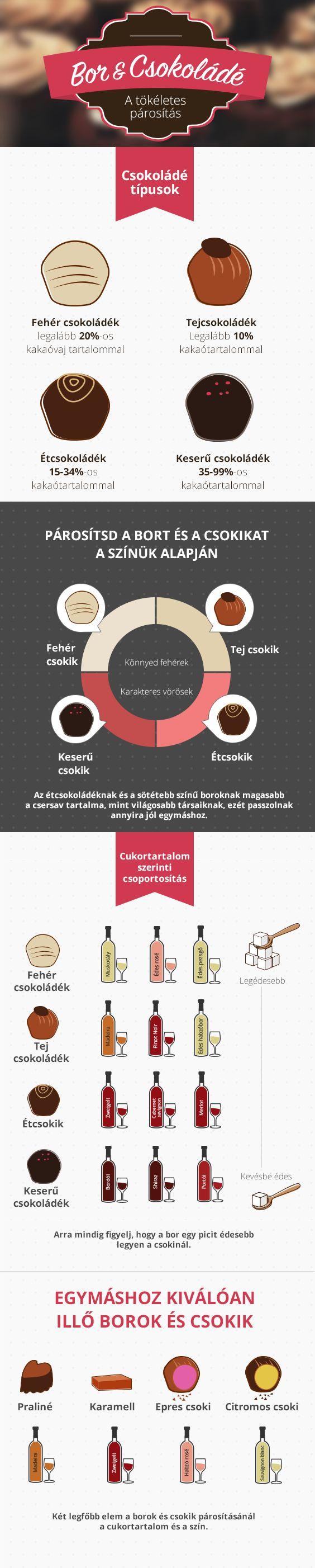 A bor a csokitól, vagy a csoki a bortól lesz még finomabb? Döntsd el Te! :) #bor #desszert #finom #valentin #tesco #tescomagyarorszag