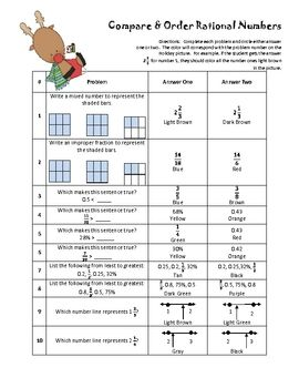 Ordering Numbers Worksheets : comparing and ordering numbers ...
