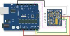 Arduino RTC esempi di utilizzo
