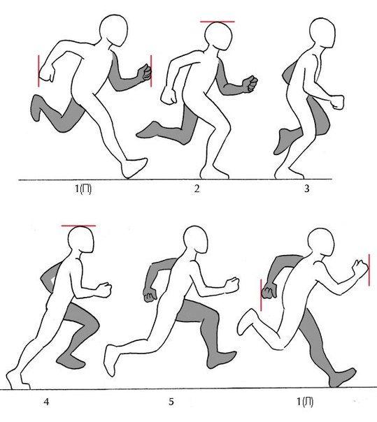 Картинка анимация бега, картинки приколы