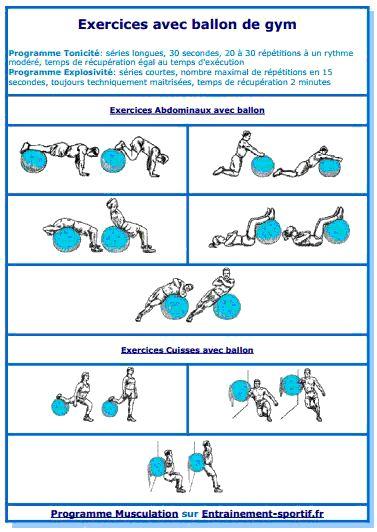 Les exercices de gym avec ballon permettent de tonifier les muscles et affinent les sensations d'equilibre et de proprioception