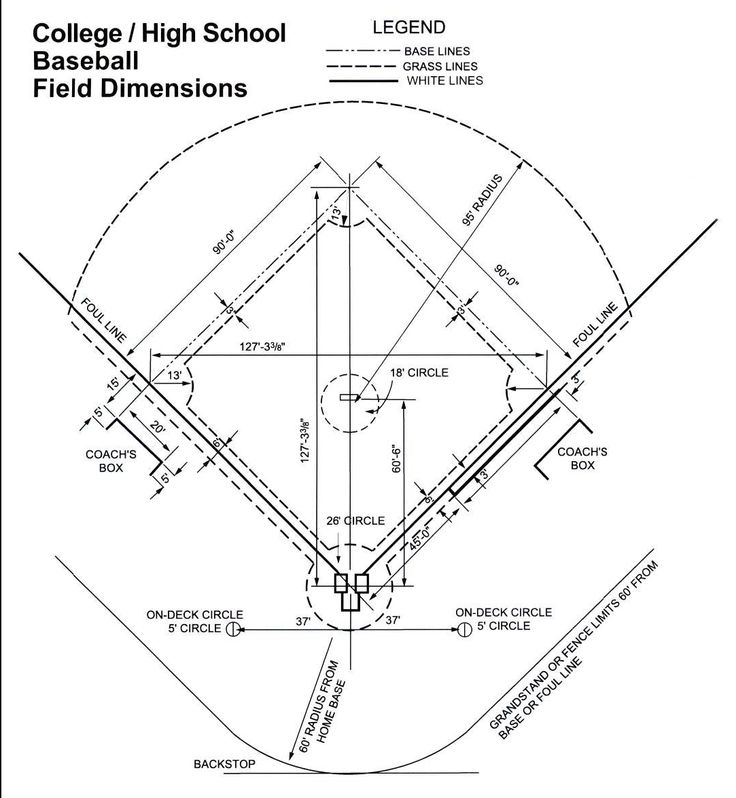 Baseball Diamond Diagram Glitter Diy Enthusiasts Wiring Diagrams