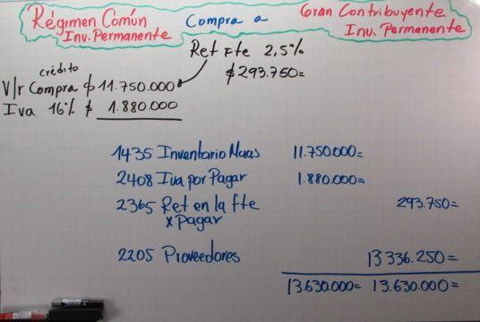 Ejemplo de una contabilización cuando un Régimen Común le compra a un Gran Contribuyente