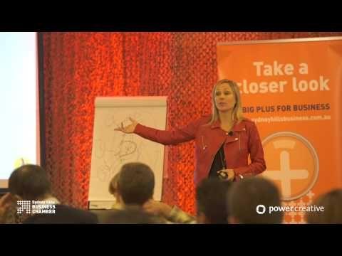 Sales & Marketing Bootcamp (SHBC) - powercreative.com.au