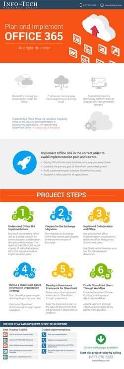 7 best Office 365 images on Pinterest