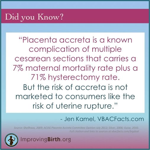 Did you know this fact about placenta accreta? (Thanks @vbacfacts!) #truthaboutbirth
