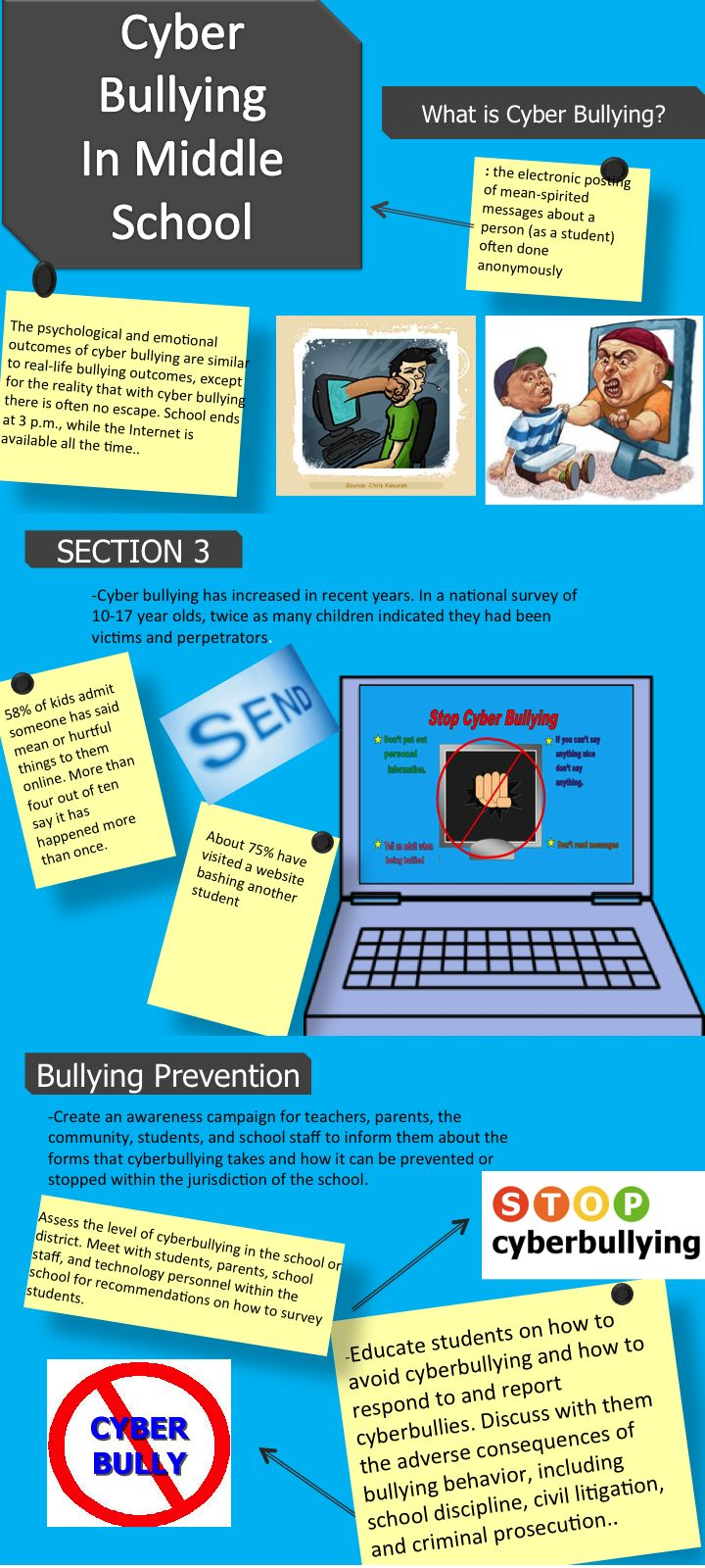Let's work together to stop cyber bullying!