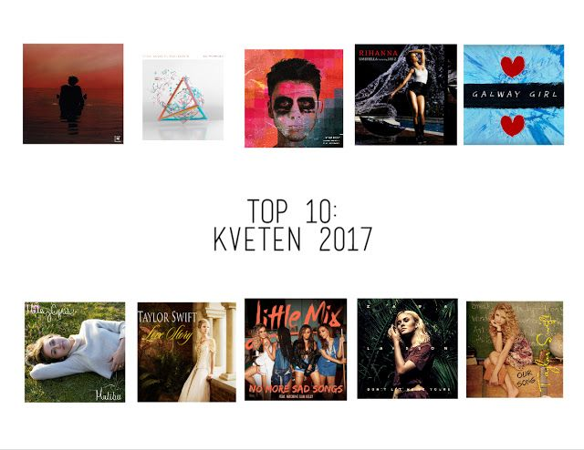 What was I listening to in May 2017? Check it out! If you don't understand czech, please use the translator on the right side. Thank you♥!