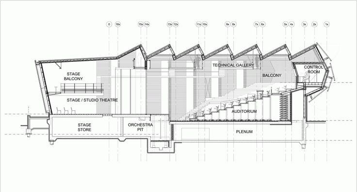 Princess Alexandra Auditorium / Associated Architects LLP