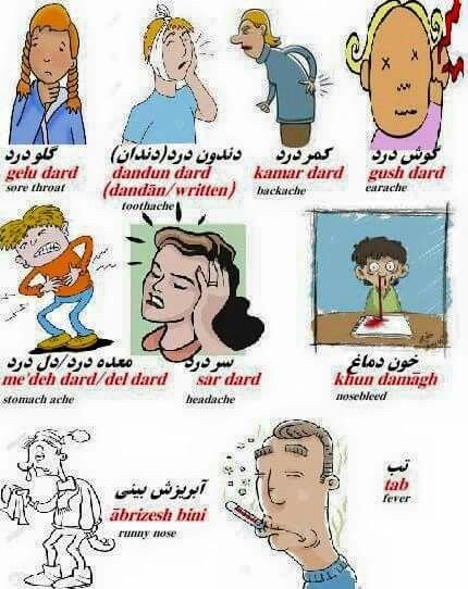 Health conditions in Farsi