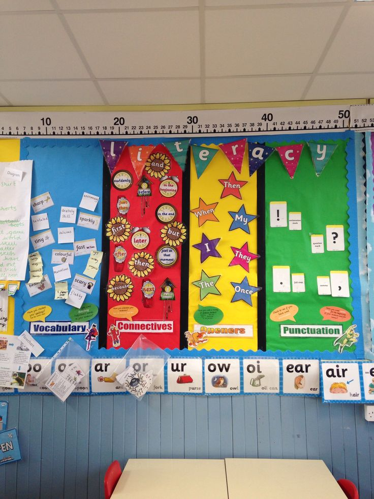 Classroom Ideas Display : Best images about vcop on pinterest writing