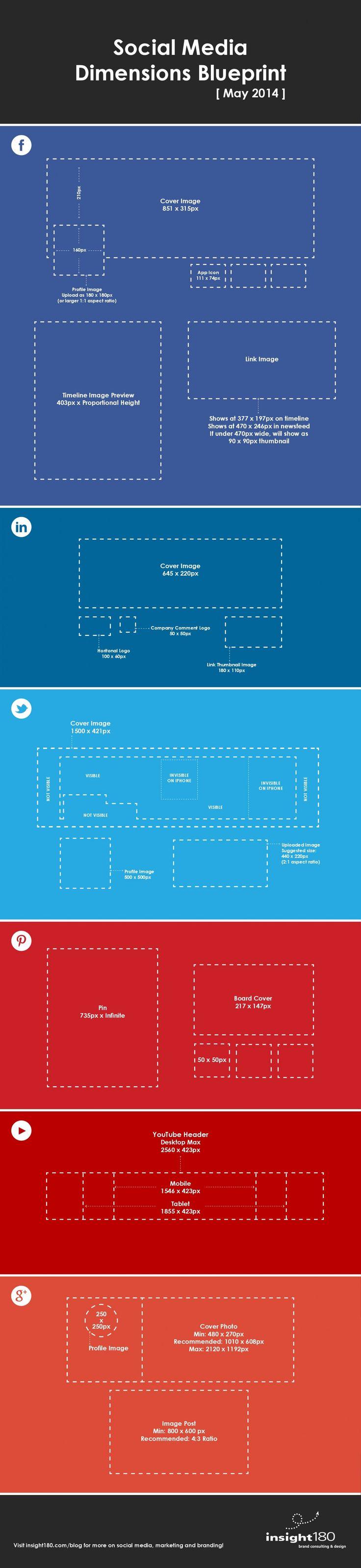 Immer wieder wird nach den Bildgrößen in sozialen Netzwerken gefragt. Eine Infografik fasst die wichtigsten Maße nun im Überblick zusammen.