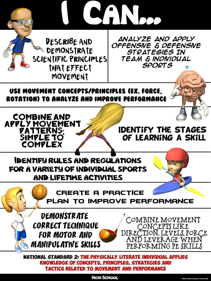 "PE Poster ""I Can"" Statements High School Version"