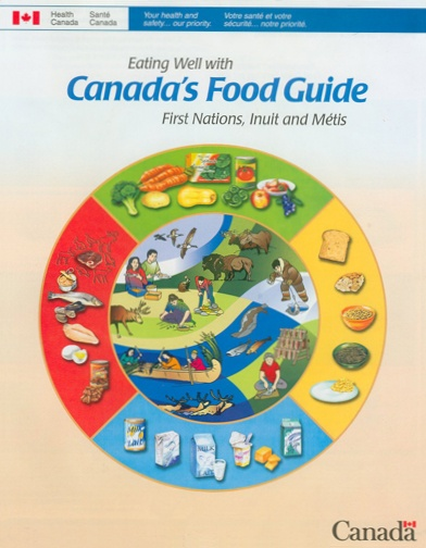 Canada's Food Guide - Wikipedia
