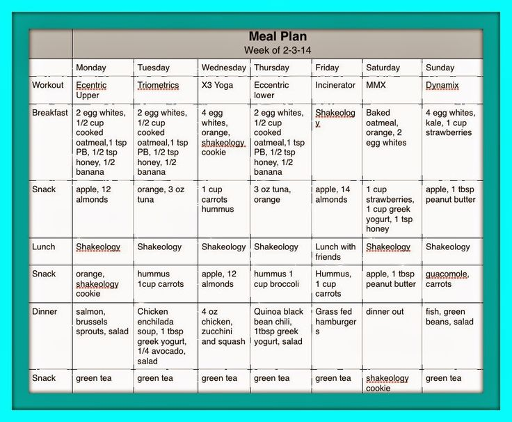 ... Nutrition on Pinterest | P90X, Overnight oatmeal and Weekly meal plans