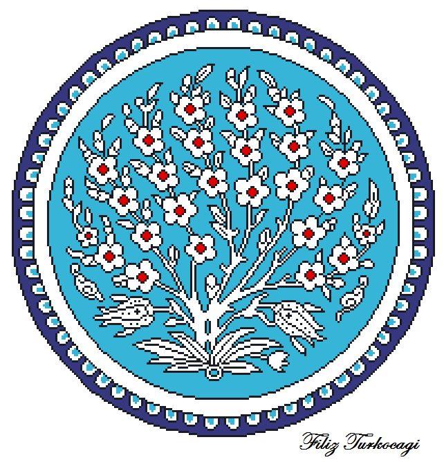 Eser Sn. İsmail YİĞİT ...Türk Mavisi yani Turkuaz olmadan olmazdı. İki gün gibi kısa bir sürede bana mail atan, desenlerimi sayfalarına taşıyan herkese teşekkür ederim. Çini sanatına gönül vermiş, hayatta olan olmayan tüm sanatçılarımıza minnet duyuyorum ve önlerinde saygıyla eğiliyorum... ( İZNİK CHİNİ PLATE ) Designed by Filiz Türkocağı