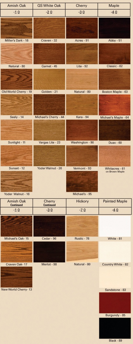 hardwood types for furniture. 105 best wood types grains etc images on pinterest and projects hardwood for furniture