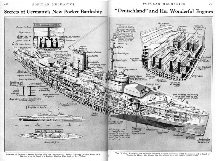 Secrets of German's New Pocket Battleship 'Deutschland' and Her Wonderful Engines, from Popular Mechanics, September 1931 [3450x 2550]