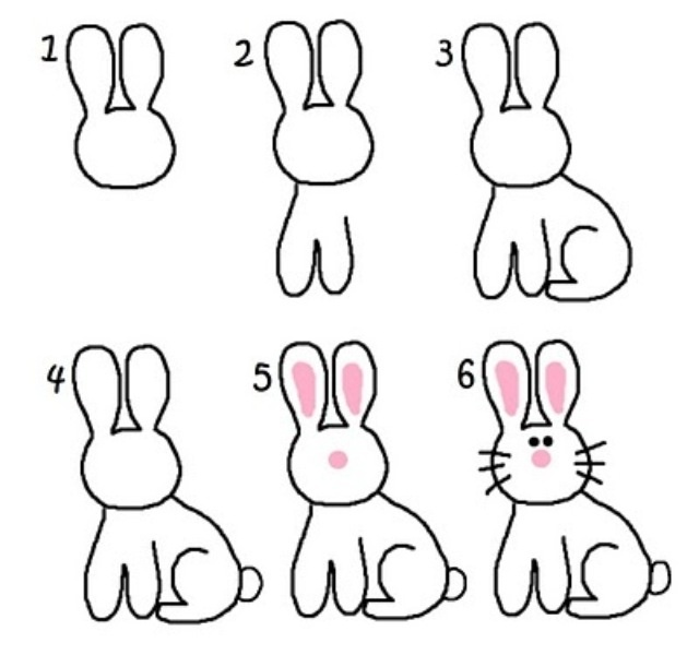 How To Draw A Cute Bunny Easter Bunny Drawing Bunny Crafts