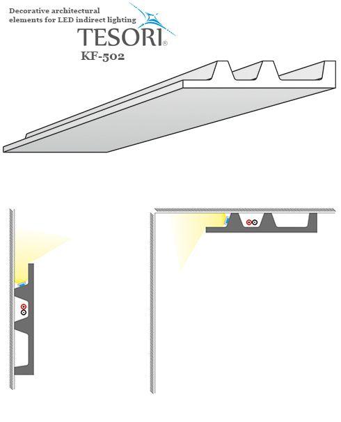Poliuretán rejtett világítás díszléc (KF-505) ütésálló