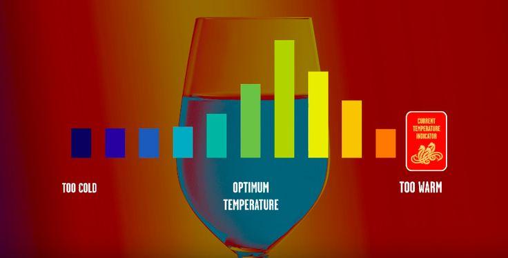 En Australie, la marque Taylors a mis au point des étiquettes thermosensibles qui changent de couleur pour consommer le vin à la bonne température.