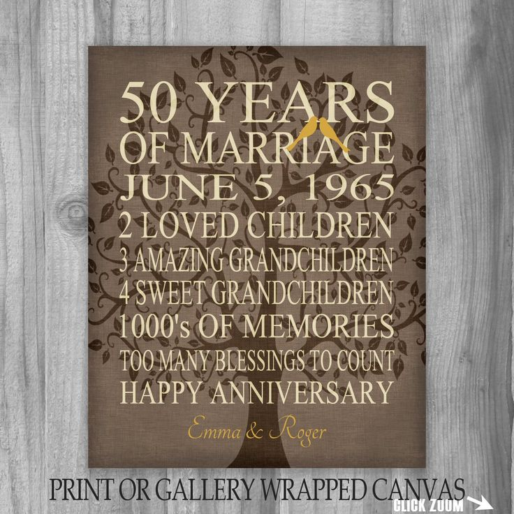 Best anniversary gift ideas images on pinterest