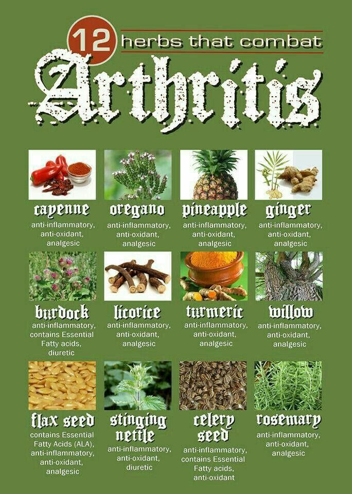 12 herbs that combat arthritis