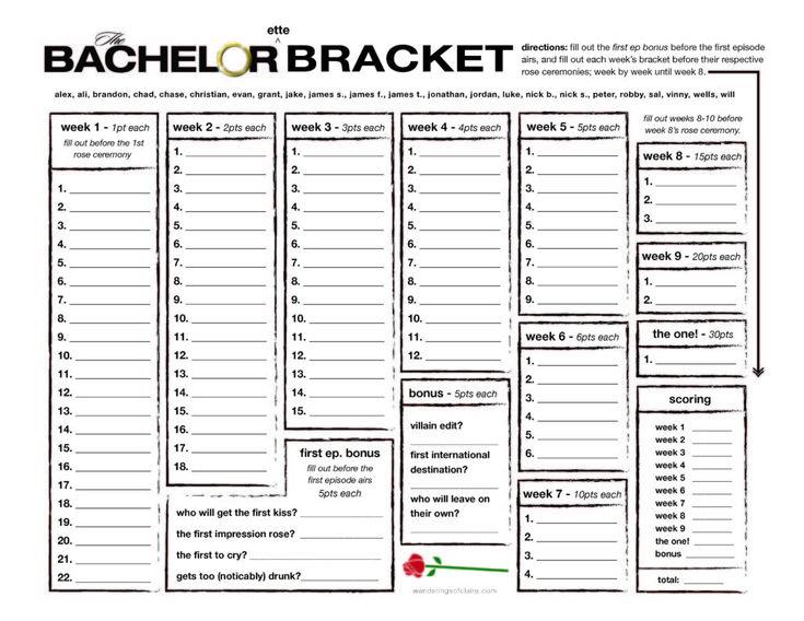 Bachelorette Jojo - Bracket!
