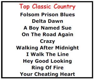 Best Karaoke Songs - Top Classic Country Karaoke Songs - http://allpartystarz.com/pa-dj/lancaster-karaoke-dj/top-karaoke-songs/best-karaoke-songs-top-classic-country-karaoke-songs.html