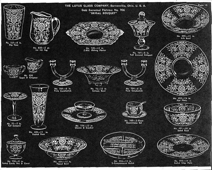 Crystal Glassware Pattern Identification | ... Antiques - Misidentified or easily mistaken Elegant Glassware Patterns