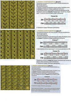Машинное вязание.Узоры