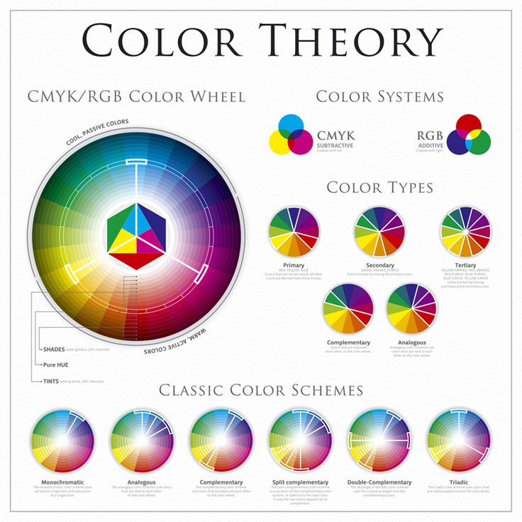 Examples Of Color Schemes 42 best color images on pinterest | color theory, color wheels and