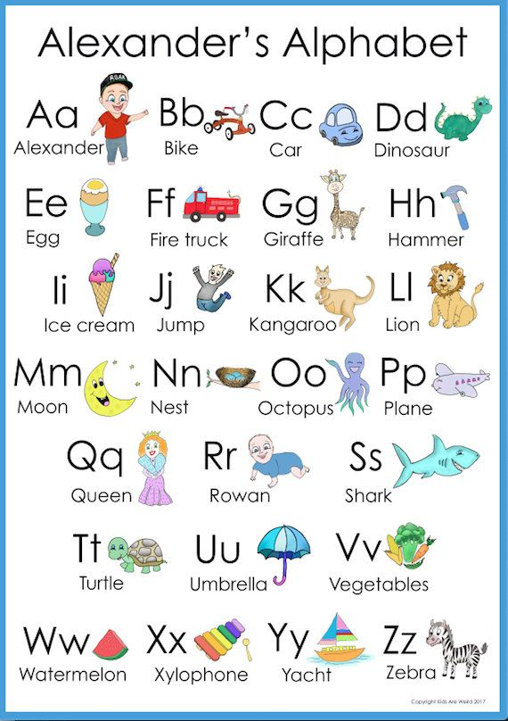 Custom Abc poster Alphabet poster ABC print Animal poster