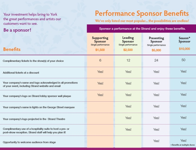 10 best Fundraising\/Sponsors images on Pinterest Fundraisers - proposal template for sponsorship