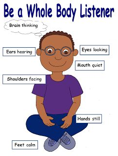 A good visual for ADHD piano students - point to each and have them check their body to see if they match the picture
