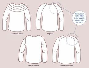 Why knit Set-In Sleeves Top-Down? knit in the round -- No purling -- no seams -- little finishing
