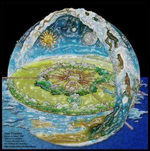 kubah bumi
