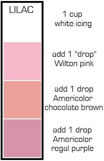 LilaLoa: Let's talk about HUE.  Icing colours and corrections.